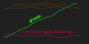 struggle-state-graph